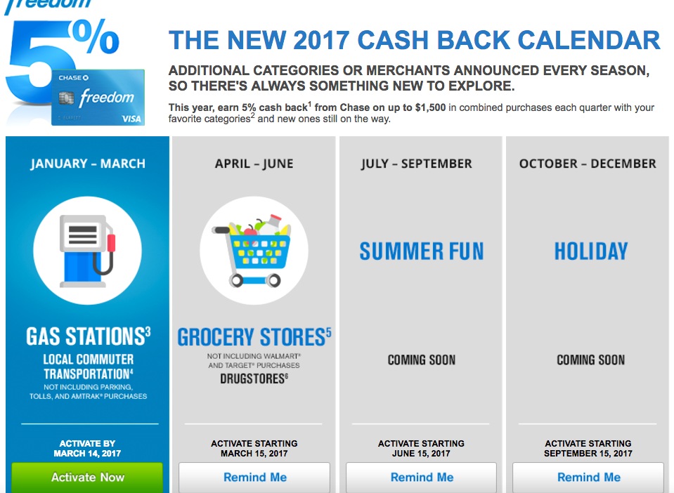 Chase Freedom 2017 5X Categories: Gas Stations, Commuter Transportation, Grocery Stores