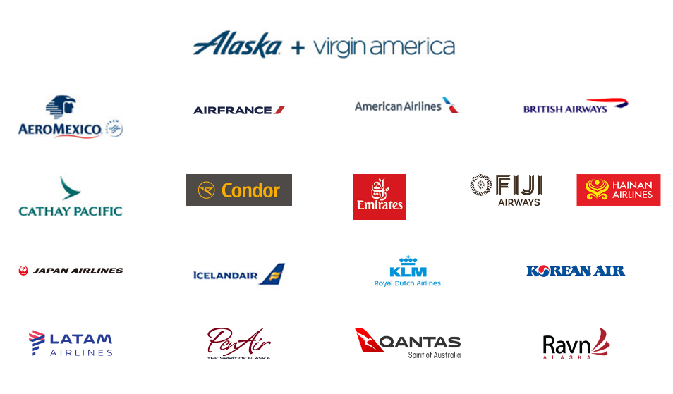 Alaska Mileage Plan Partner Airlines