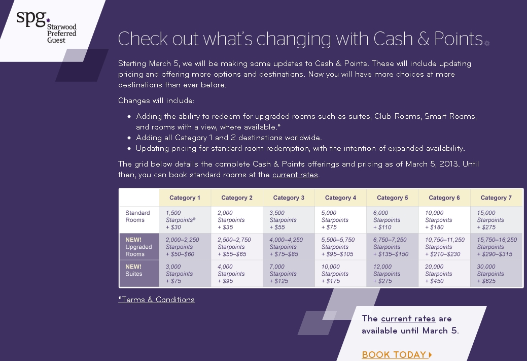 Starwood Cash and Points Devaluation and FAQ