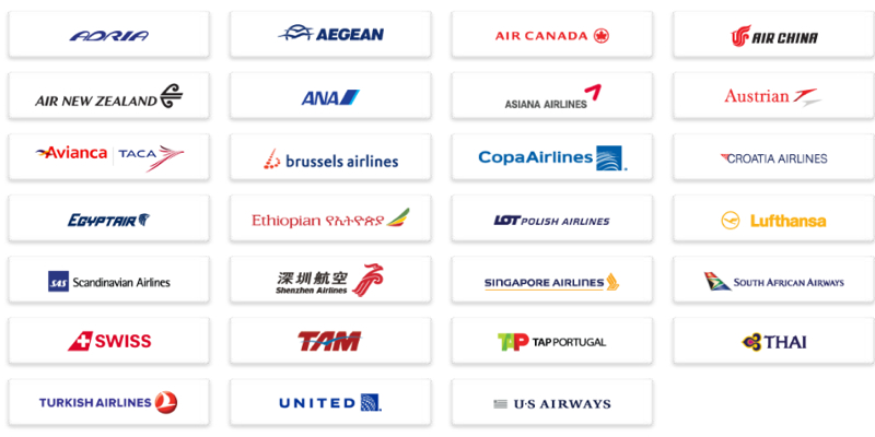 blog airline chart