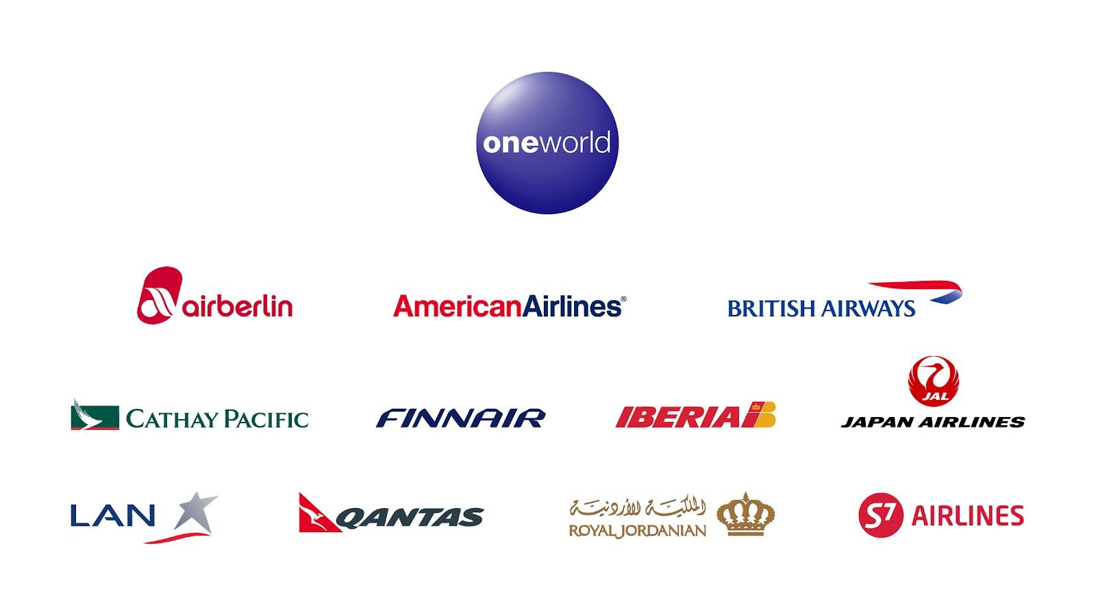 Airlines Alliances