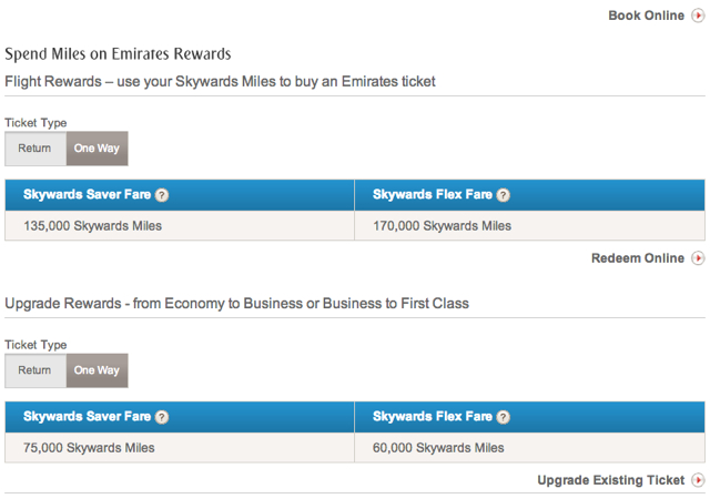 Emirates New Amex Membership Rewards Points Transfer Partner But Worth It Travelsort