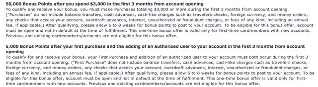Chase Sapphire Preferred 55,000 Bonus Offer Terms