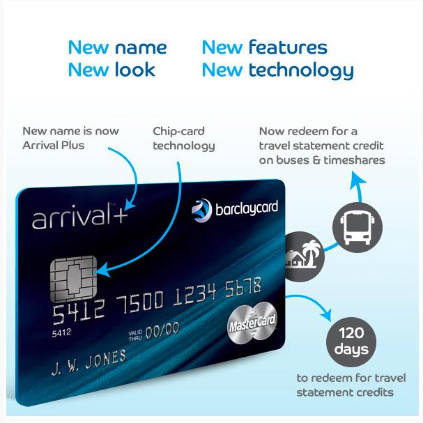 Barclay Arrival Plus Hotels Com