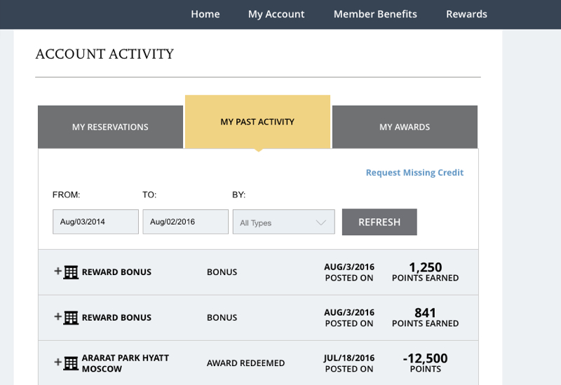 Hyatt 10% Gold Passport Points Back: Need to Call for Points to Post