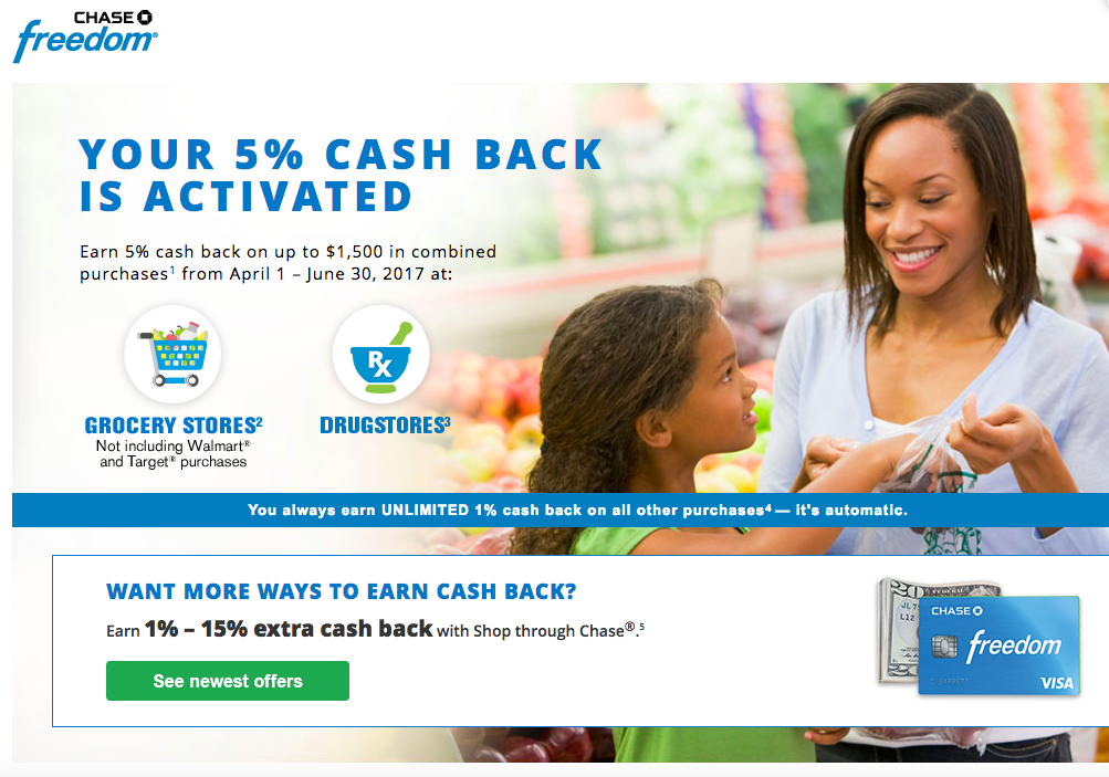 Activate Chase Freedom 5X for Grocery Stores and Drugstores