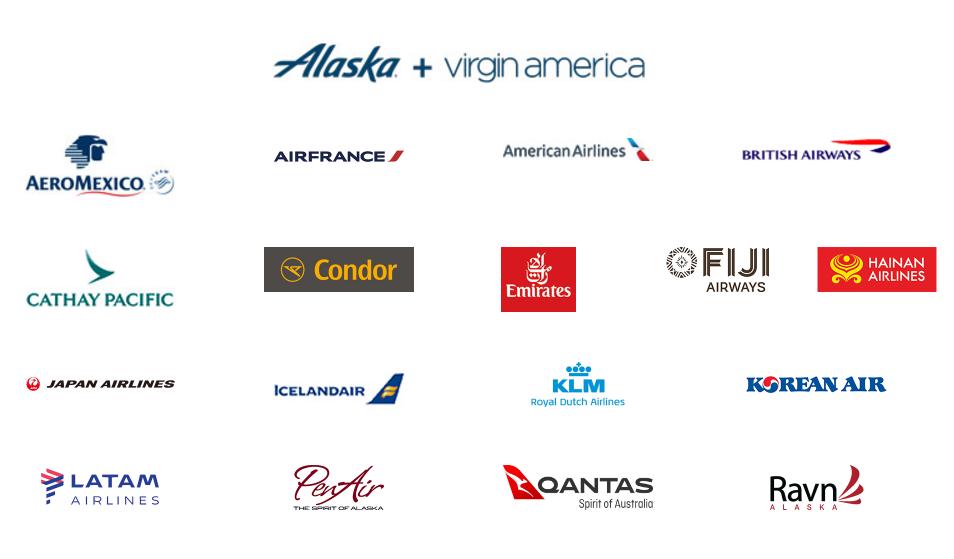 Alaska Mileage Plan Partner Airlines