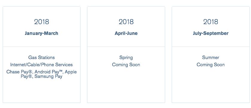 Chase Freedom 2018 5X Calendar