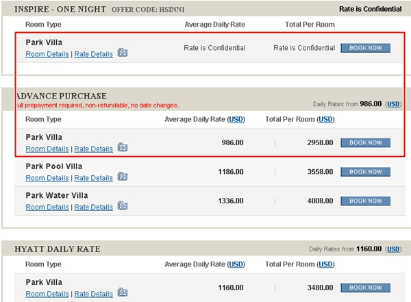 Use Hyatt Stay Certificates or 30 Percent Hyatt Bonus Points Offer?