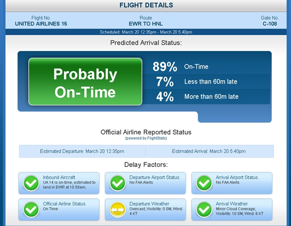 Flight On-Time Performance-Tools to Predict Flight Delays