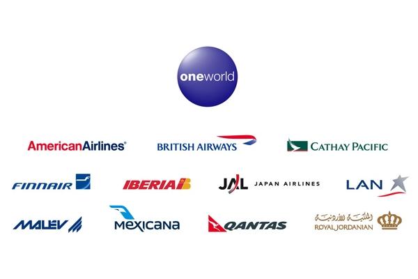 British Airways Visa Credit Card 100,000 Bonus Miles-Maximizing Benefits with Partners