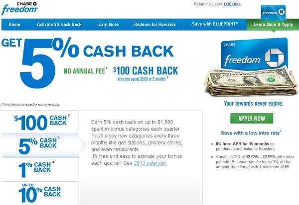 Chase Freedom 20,000 Bonus Points-Last Chance?
