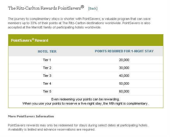 ritz carlton credit card review 70 000 points offer worth it. Black Bedroom Furniture Sets. Home Design Ideas