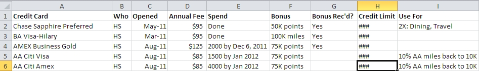 Tracking Managing Miles, Points, Credit Cards - Spreadsheet