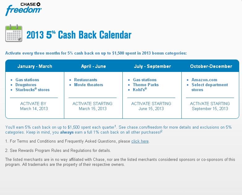 Chase Freedom 2013 5X Calendar