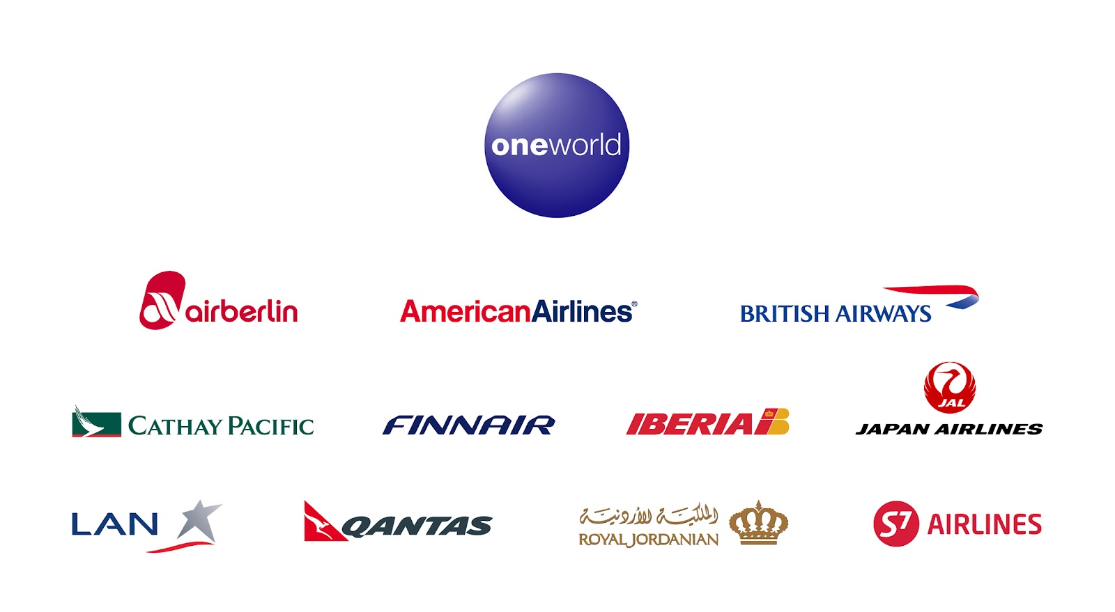 Airline Award Charts - Oneworld Alliance Airlines