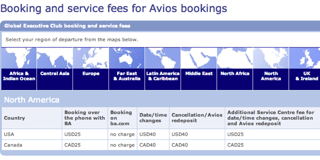 Frequent Flyer Award Tickets - Low Fee Backup Options - British Airways Avios