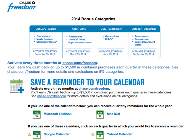 Chase Freedom 2014 Calendar 5X Categories